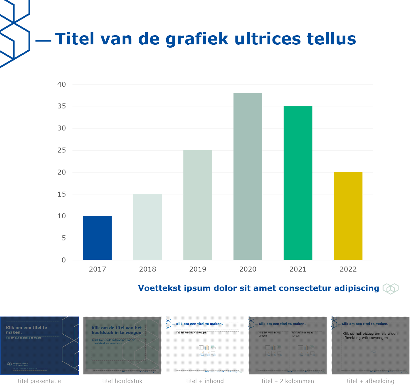 """Grafiek ingevoegd in het dia-type """"titel + inhoud"""" van het Powerpoint-sjabloon voor WGC Nieuw Gent."""